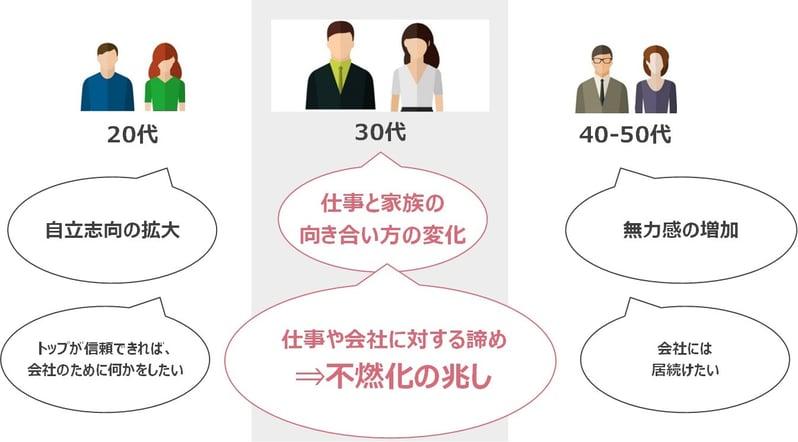 図3_03