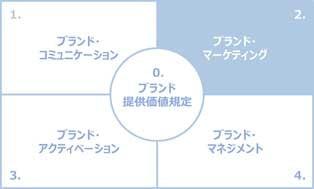 blog20191129_1