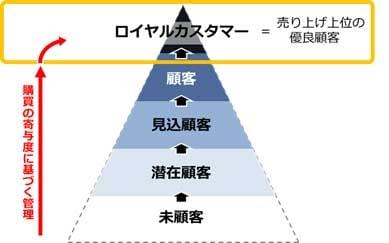 blog20191129_2