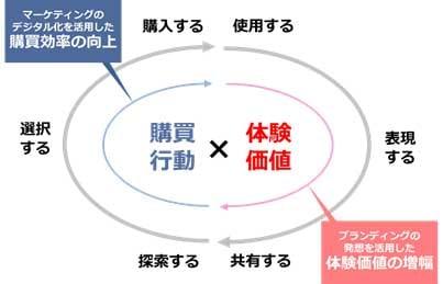 blog20191129_3