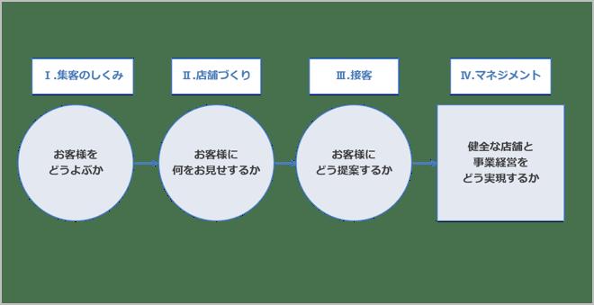 blog_20201014_4