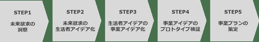 27_perF-20200615_b