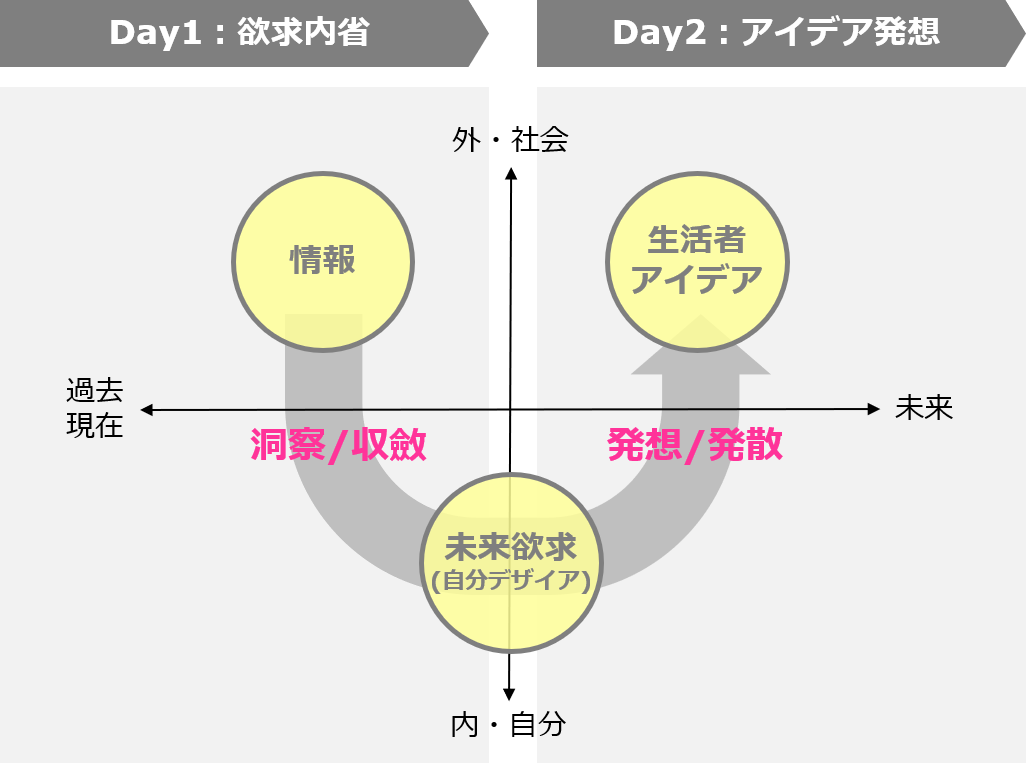 27_perF-20200615_c