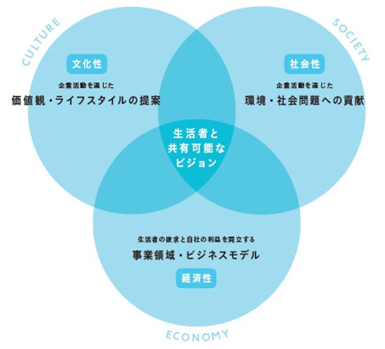 keieidesign0101