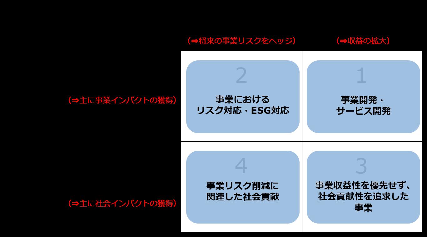 sdgs_20200816_4