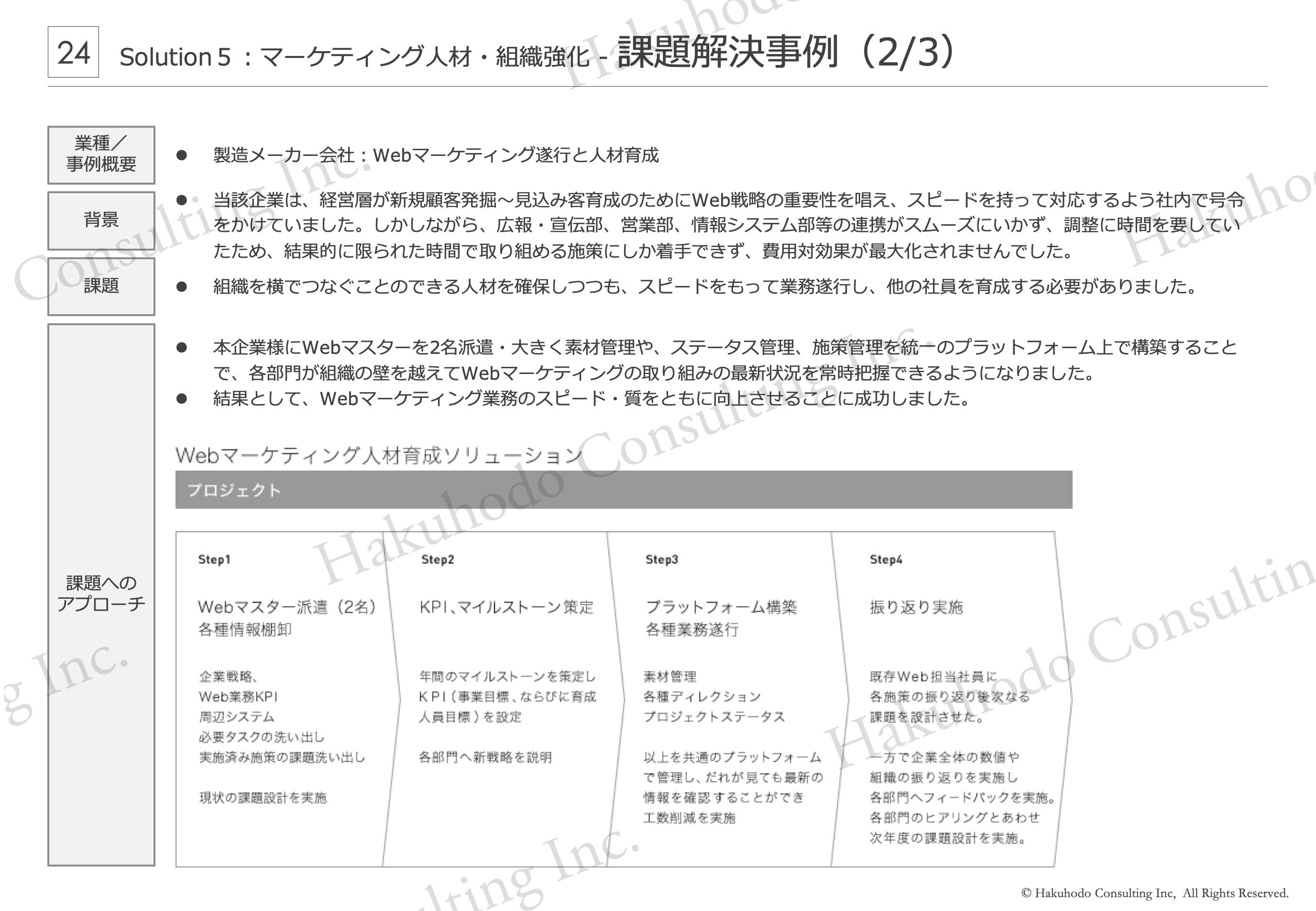 マーケティング人材・組織強化- 課題解決事例(2/3)
