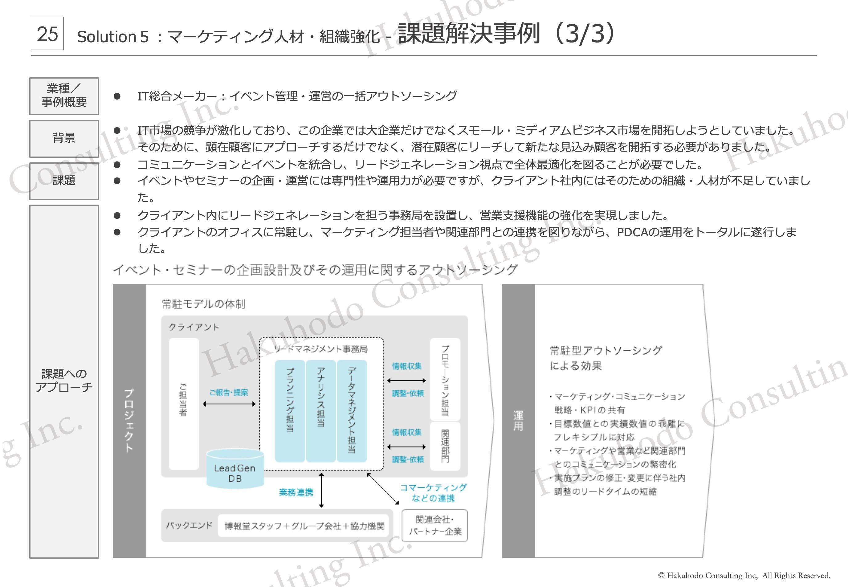マーケティング人材・組織強化- 課題解決事例(3/3)