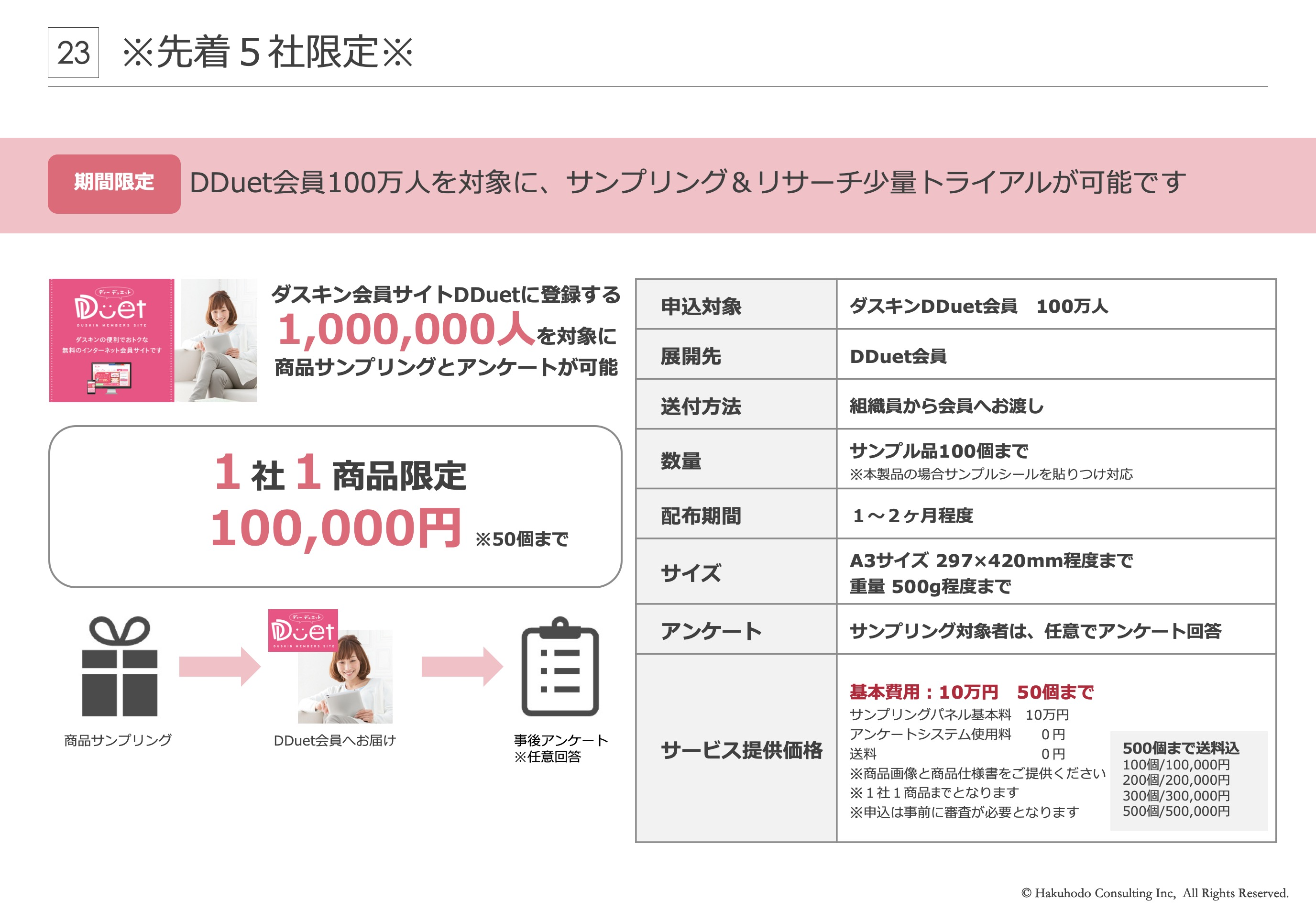 DDuet会員100万人を対象に、サンプリング&リサーチ少量トライアルが可能です
