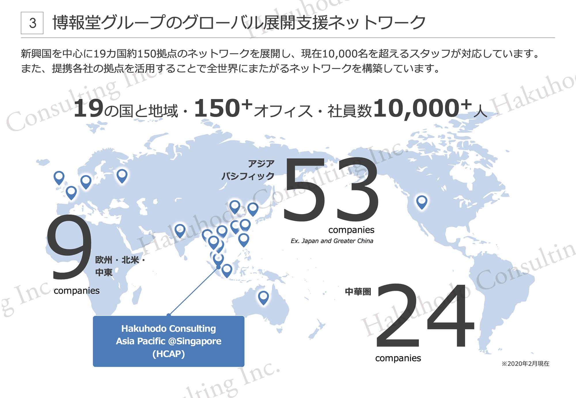 博報堂グループのグローバル展開支援ネットワーク