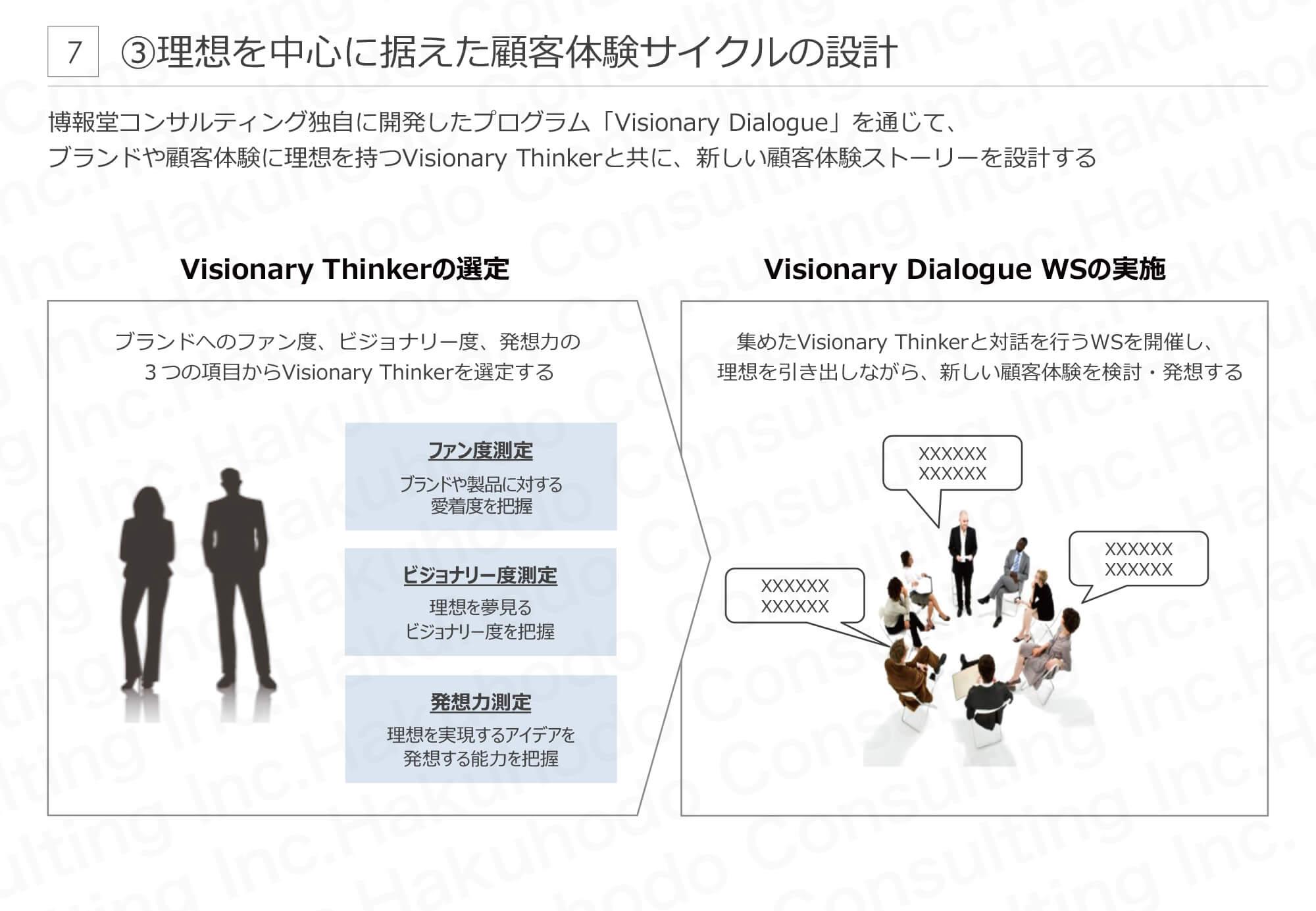 理想を中心に据えた顧客体験サイクルの設計